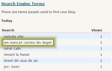 FireShot capture #053 - 'Blog Stats ‹ My Blog — WordPress' - forensicgirl_wordpress_com_wp-admin_index_php_page=stats
